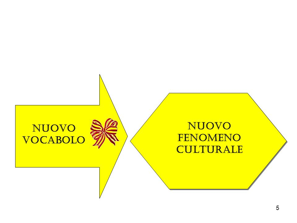 5 NUOVO VOCABOLO NUOVO FENOMENO CULTURALE