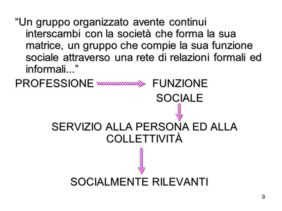 9 Un gruppo organizzato avente continui interscambi con la società che forma la sua matrice, un gruppo che compie la sua funzione sociale attraverso u