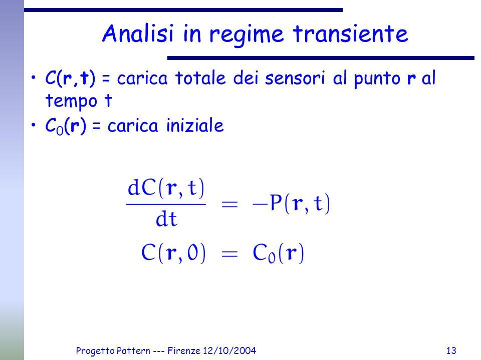 Progetto Pattern --- Firenze 12/10/200413 Analisi in regime transiente C(r,t) = carica totale dei sensori al punto r al tempo t C 0 (r) = carica inizi