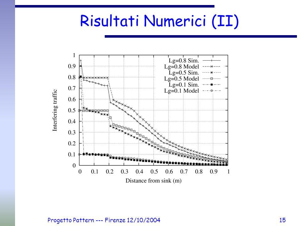 Progetto Pattern --- Firenze 12/10/200415 Risultati Numerici (II)