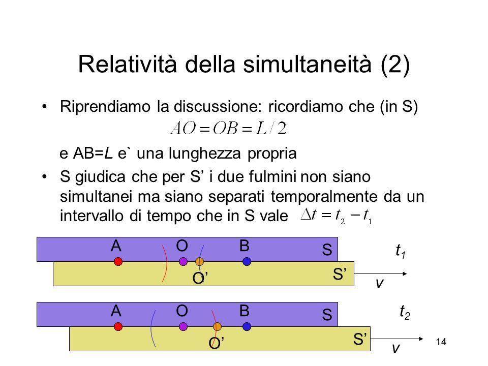 14 Relatività della simultaneità (2) Riprendiamo la discussione: ricordiamo che (in S) e AB=L e` una lunghezza propria S giudica che per S i due fulmi