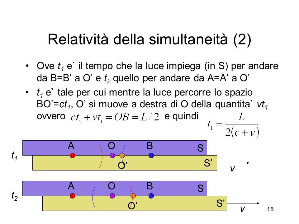 15 Relatività della simultaneità (2) Ove t 1 e` il tempo che la luce impiega (in S) per andare da B=B a O e t 2 quello per andare da A=A a O t 1 e` ta