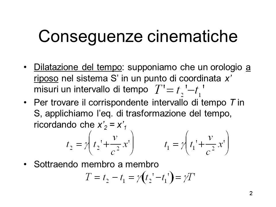 13 Contrazione delle lunghezze (2) La relazione tra gli intervalli di tempo nei due sistemi e` E per conseguenza la lunghezza misurata in S vale