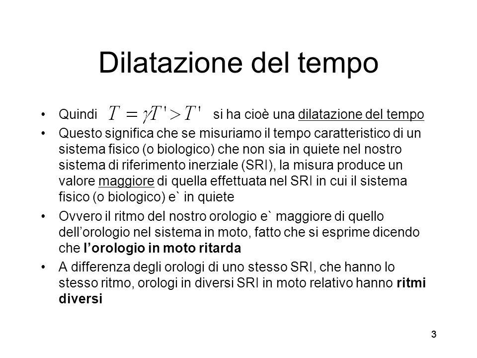 333 Dilatazione del tempo Quindi si ha cioè una dilatazione del tempo Questo significa che se misuriamo il tempo caratteristico di un sistema fisico (