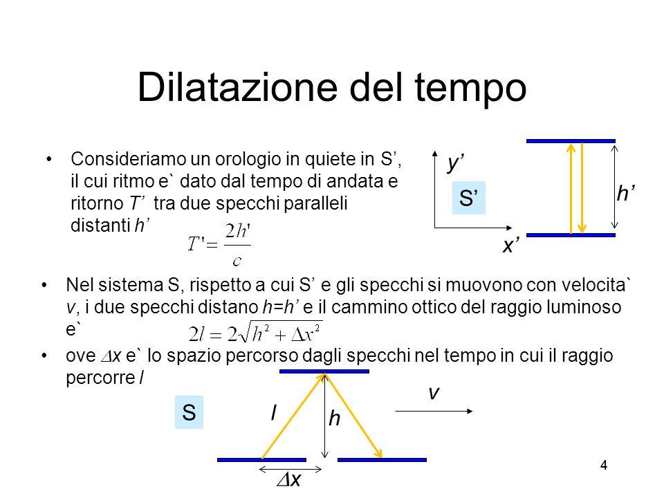 15 Relatività della simultaneità (2) Ove t 1 e` il tempo che la luce impiega (in S) per andare da B=B a O e t 2 quello per andare da A=A a O t 1 e` tale per cui mentre la luce percorre lo spazio BO=ct 1, O si muove a destra di O della quantita` vt 1 ovvero e quindi 15 v S O S OAB t1t1 v S O S OAB t2t2