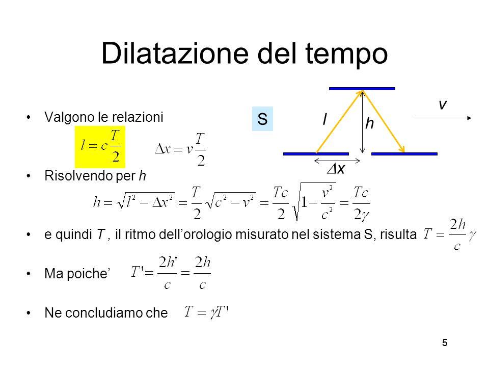 5 Valgono le relazioni Risolvendo per h e quindi T, il ritmo dellorologio misurato nel sistema S, risulta Ma poiche Ne concludiamo che Dilatazione del