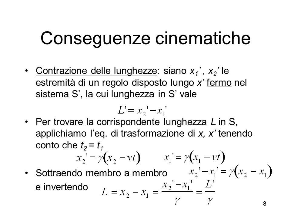 888 Conseguenze cinematiche Contrazione delle lunghezze: siano x 1, x 2 le estremità di un regolo disposto lungo x fermo nel sistema S, la cui lunghez