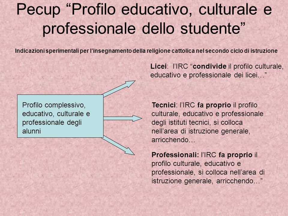 Pecup Profilo educativo, culturale e professionale dello studente Indicazioni sperimentali per linsegnamento della religione cattolica nel secondo cic