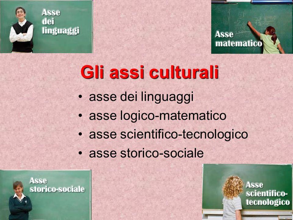Gli assi culturali asse dei linguaggi asse logico-matematico asse scientifico-tecnologico asse storico-sociale