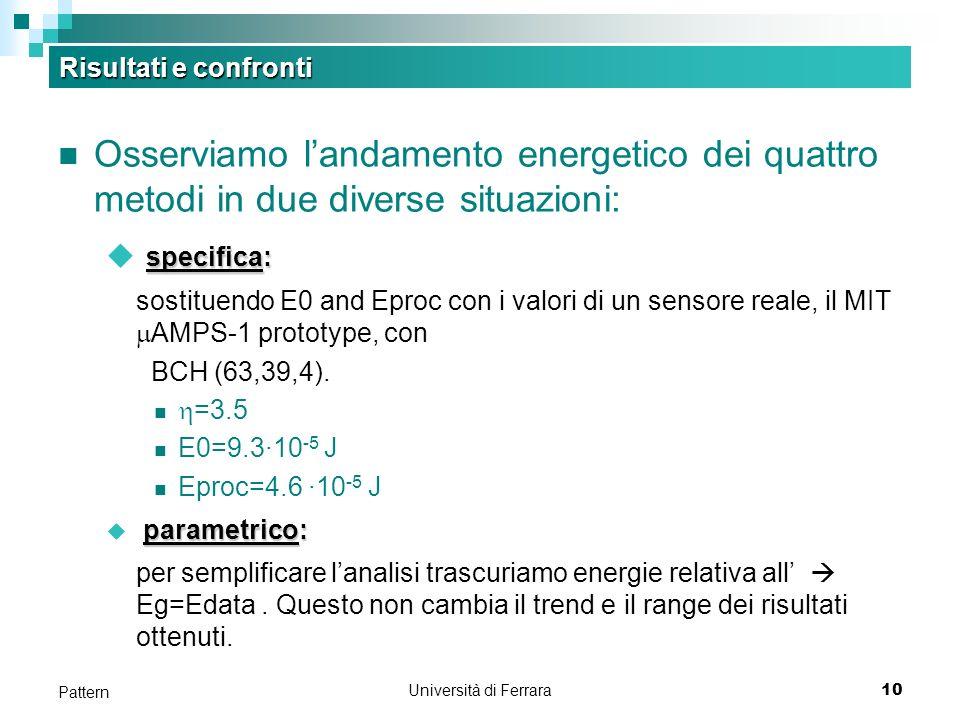 Università di Ferrara10 Pattern Risultati e confronti Osserviamo landamento energetico dei quattro metodi in due diverse situazioni: specifica: sostituendo E0 and Eproc con i valori di un sensore reale, il MIT AMPS-1 prototype, con BCH (63,39,4).