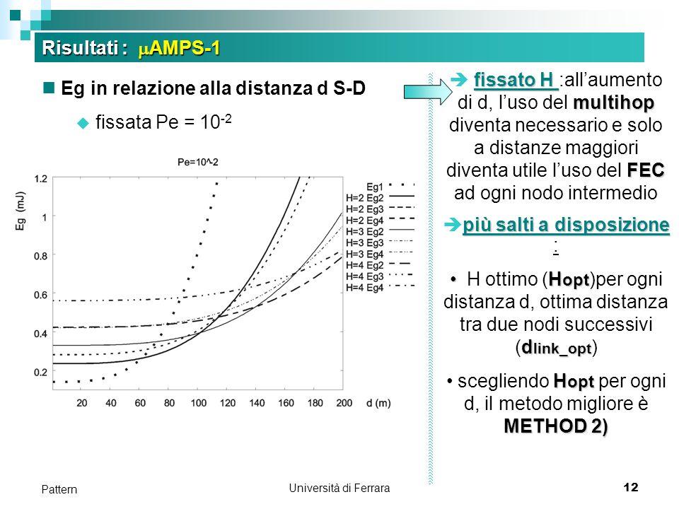 Università di Ferrara12 Pattern Risultati : AMPS-1 Eg in relazione alla distanza d S-D fissata Pe = 10 -2 fissato H multihop FEC fissato H :allaumento di d, luso del multihop diventa necessario e solo a distanze maggiori diventa utile luso del FEC ad ogni nodo intermedio più salti a disposizione più salti a disposizione : H opt d link_opt H ottimo (H opt )per ogni distanza d, ottima distanza tra due nodi successivi (d link_opt ) H opt METHOD 2) scegliendo H opt per ogni d, il metodo migliore è METHOD 2)
