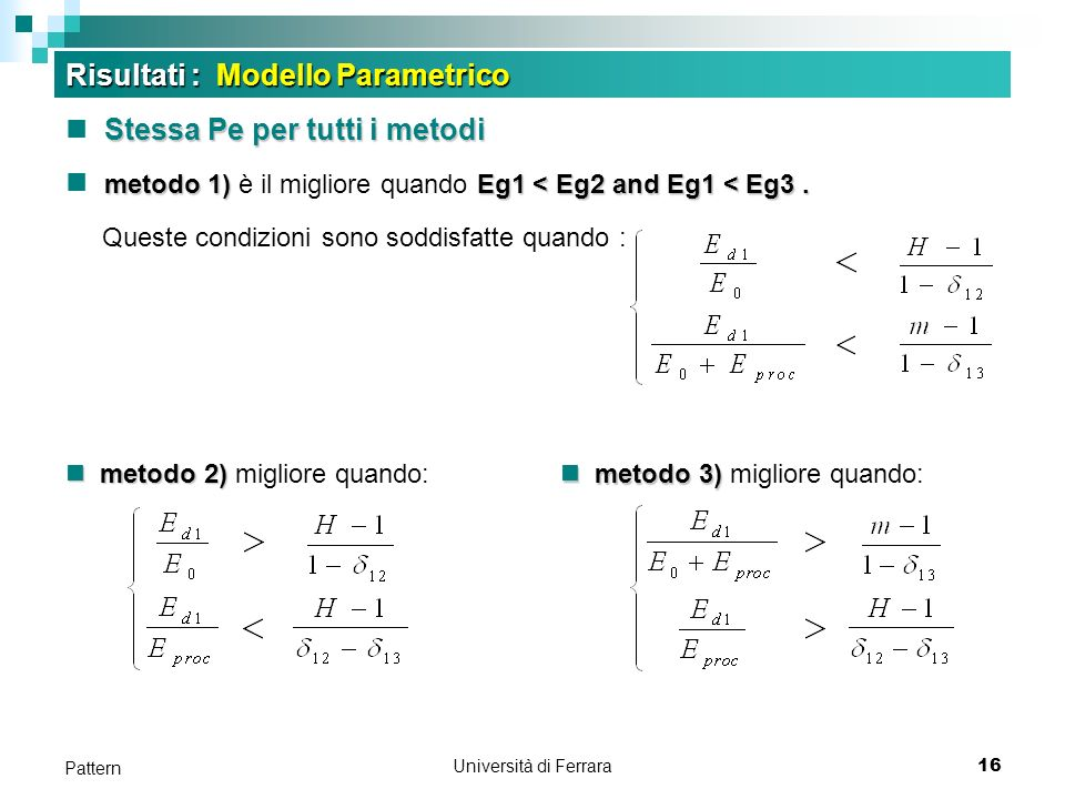 Università di Ferrara16 Pattern Stessa Pe per tutti i metodi metodo 1)Eg1 < Eg2 and Eg1 < Eg3.