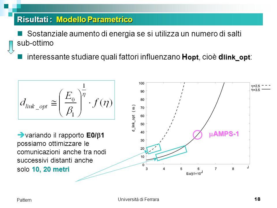Università di Ferrara18 Pattern Sostanziale aumento di energia se si utilizza un numero di salti sub-ottimo H opt d link_opt interessante studiare qua