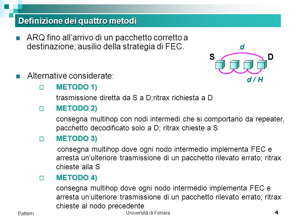 Università di Ferrara15 Pattern Risultati : Modello Parametrico TREADE-OFFs : E 0 E d E 0 e E d routing diretto o multisalto E proc E d E proc e E d FEC ad ogni nodo o solo a destinazione un set di condizioni per scegliere la soluzione migliore, Possiamo sfruttare i fattori 12 and 13 per costruire un modello parametrico, un set di condizioni per scegliere la soluzione migliore, tra le quattro alternative, rispetto ai numerosi parametri coinvolti: E 0, E proc tecnologia hardware ( E 0, E proc ) d distanza tra sorgente e destinazione ( d ) H numero di salti ( H )