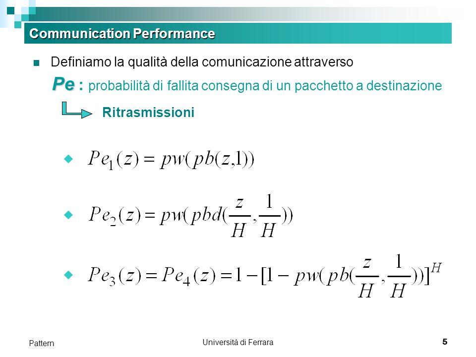 Università di Ferrara5 Pattern Communication Performance Pe Pe : probabilità di fallita consegna di un pacchetto a destinazione Ritrasmissioni Definiamo la qualità della comunicazione attraverso