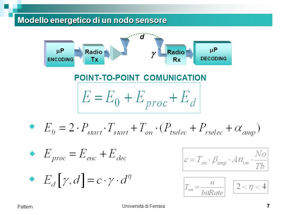 Università di Ferrara8 Pattern Energia per consegnare un pacchetto corretto a destinazione i = 1...4