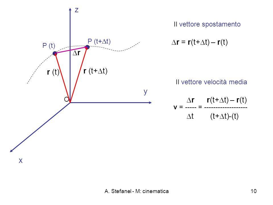 A. Stefanel - M: cinematica10 x y O z P (t) P (t+ t) r (t) r (t+ t) r Il vettore spostamento r = r(t+ t) – r(t) Il vettore velocità media r r(t+ t) –
