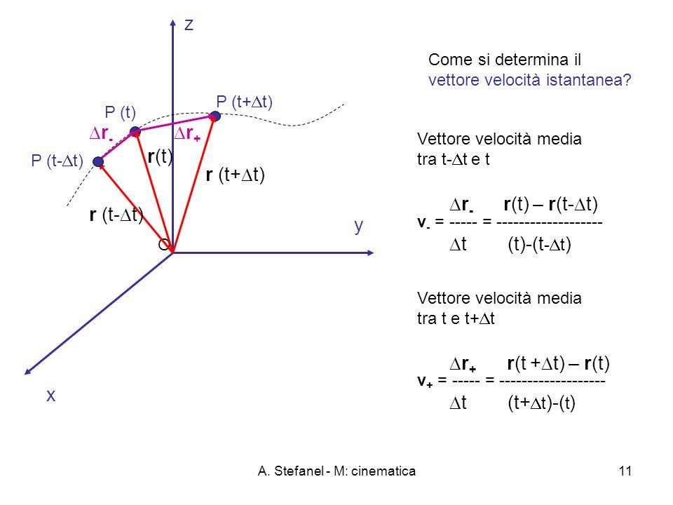 A. Stefanel - M: cinematica11 x y O z P (t) P (t+ t) r(t) r (t+ t) r + Come si determina il vettore velocità istantanea? Vettore velocità media tra t-