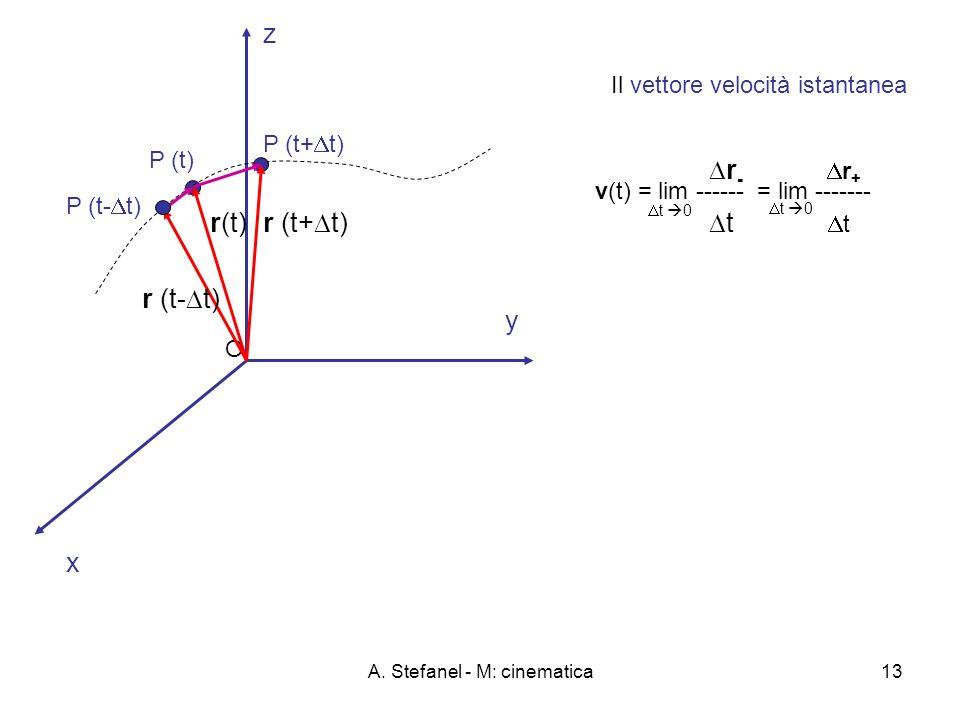 A. Stefanel - M: cinematica13 x y O z P (t) P (t+ t) r(t) r (t+ t) Il vettore velocità istantanea r (t- t) P (t- t) r - r + t v(t) = lim ------ = lim