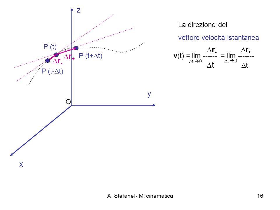 A. Stefanel - M: cinematica16 x y O z P (t) P (t+ t) P (t- t) r - r + t v(t) = lim ------ = lim ------- t 0 La direzione del vettore velocità istantan