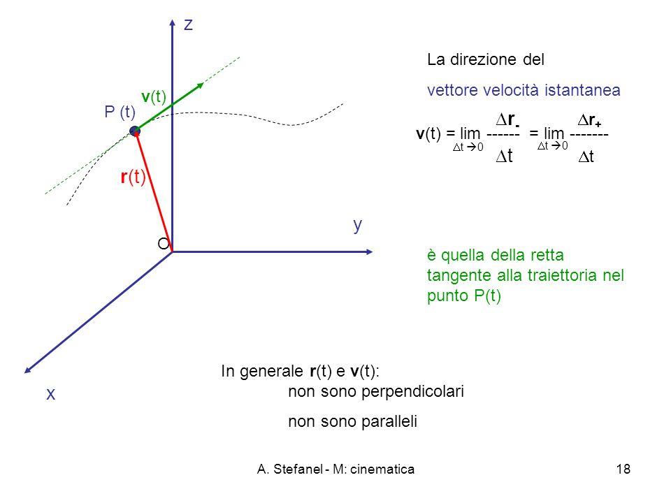 A. Stefanel - M: cinematica18 x y O z P (t) r - r + t v(t) = lim ------ = lim ------- t 0 La direzione del vettore velocità istantanea è quella della