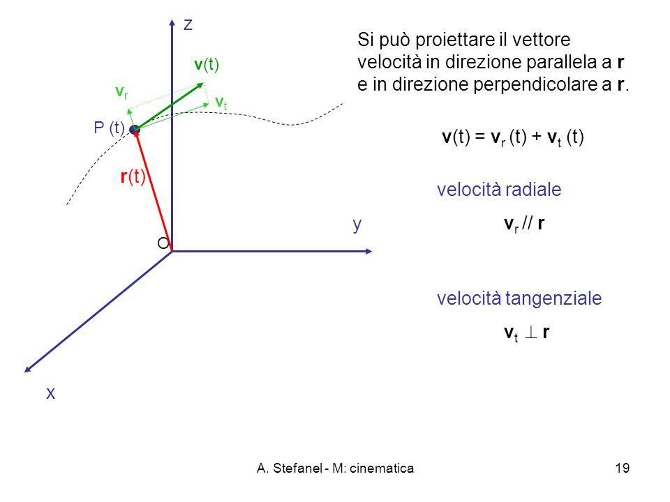 A. Stefanel - M: cinematica19 x y O z P (t) r(t) v(t) v(t) = v r (t) + v t (t) vtvt vrvr velocità radiale v r // r velocità tangenziale v t r Si può p