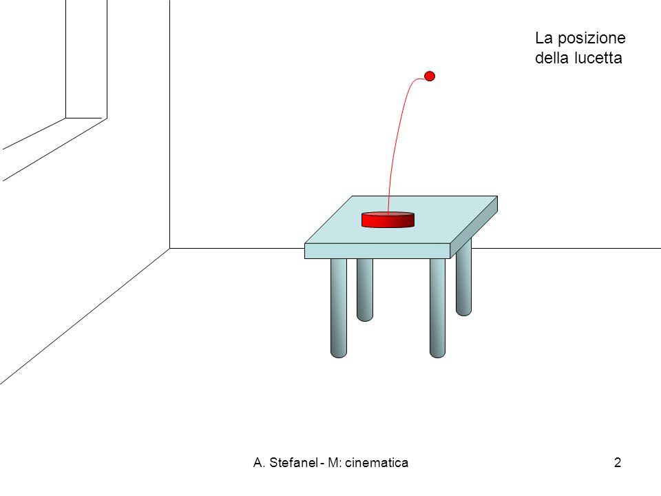 A. Stefanel - M: cinematica2 La posizione della lucetta