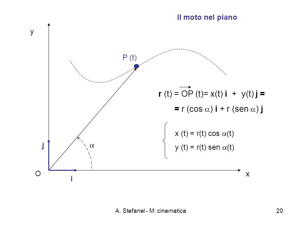 A. Stefanel - M: cinematica20 y x O Il moto nel piano P (t) r (t) = OP (t)= x(t) i + y(t) j = = r (cos ) i + r (sen ) j i j x (t) = r(t) cos (t) y (t)