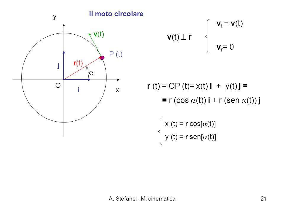 A. Stefanel - M: cinematica21 y x O Il moto circolare P (t) r (t) = OP (t)= x(t) i + y(t) j = = r (cos (t)) i + r (sen (t)) j i j x (t) = r cos[ (t)]