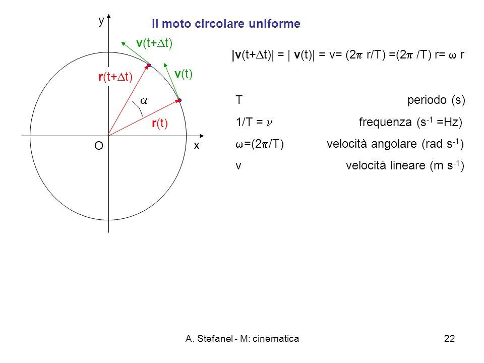 A. Stefanel - M: cinematica22 y x O Il moto circolare uniforme v(t) r(t) r(t+ t) v(t+ t) |v(t+ t)| = | v(t)| = v= (2 r/T) =(2 /T) r= r T periodo (s) 1