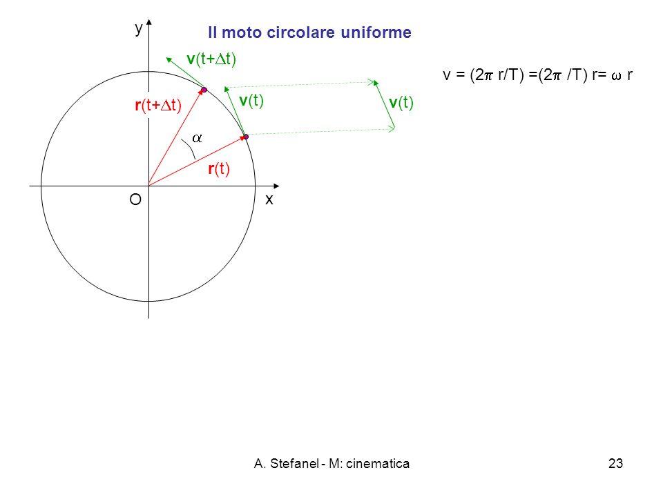 A. Stefanel - M: cinematica23 y x O Il moto circolare uniforme v(t) r(t) r(t+ t) v(t+ t) v = (2 r/T) =(2 /T) r= r v(t)