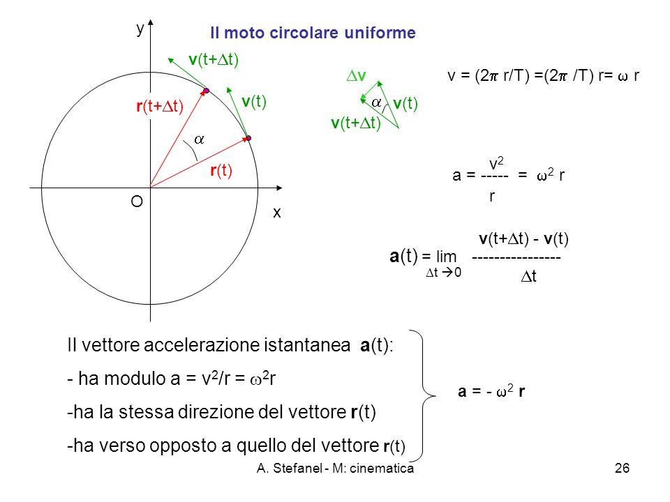 A. Stefanel - M: cinematica26 y x O Il moto circolare uniforme v(t) r(t) r(t+ t) v(t+ t) a(t) = lim ---------------- t v(t+ t) - v(t) t 0 Il vettore a