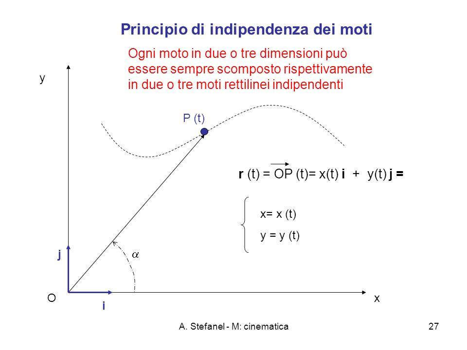 A. Stefanel - M: cinematica27 y x O Principio di indipendenza dei moti P (t) r (t) = OP (t)= x(t) i + y(t) j = i j x= x (t) y = y (t) Ogni moto in due