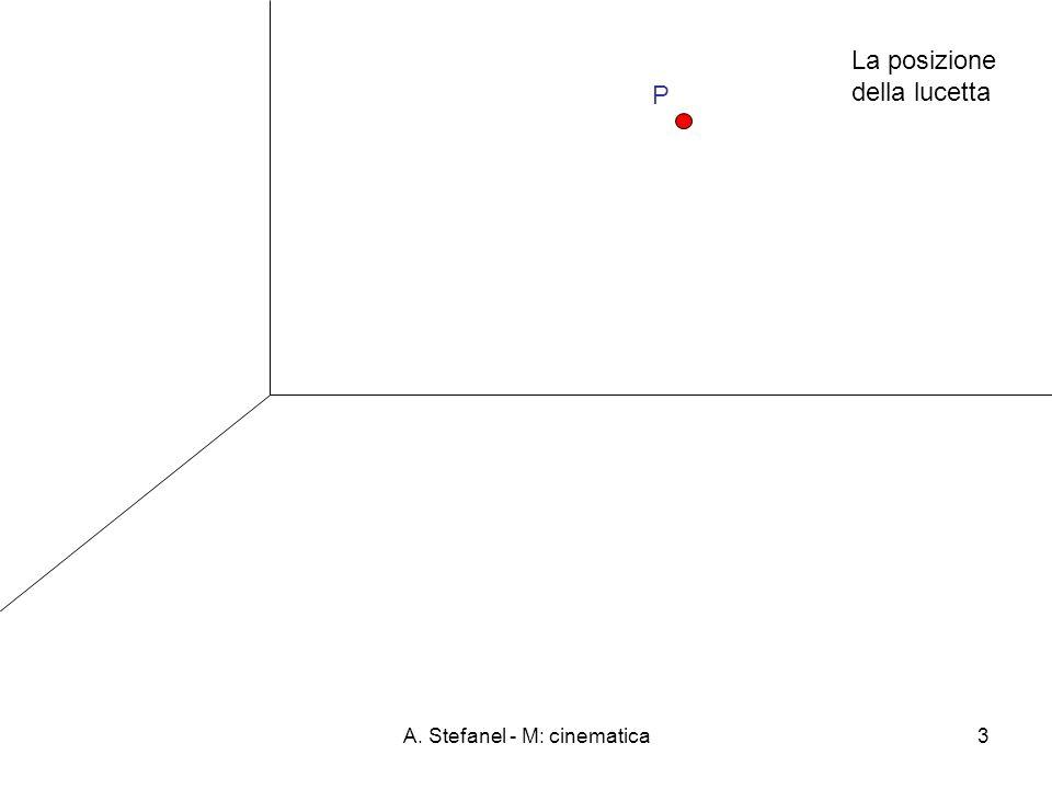 A. Stefanel - M: cinematica3 La posizione della lucetta P