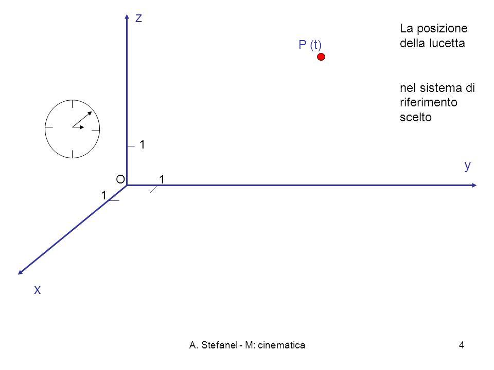 A. Stefanel - M: cinematica4 La posizione della lucetta nel sistema di riferimento scelto x y z O 1 1 1 P (t)