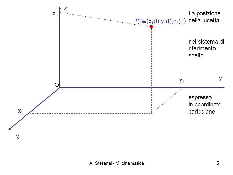 A. Stefanel - M: cinematica5 La posizione della lucetta nel sistema di riferimento scelto espressa in coordinate cartesiane x y O x1x1 y1y1 z1z1 z P(t