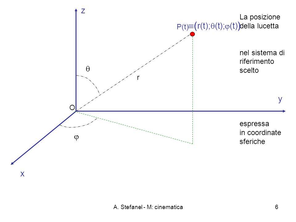 A. Stefanel - M: cinematica6 La posizione della lucetta nel sistema di riferimento scelto espressa in coordinate sferiche x y O z ( r(t); (t); (t) ) r