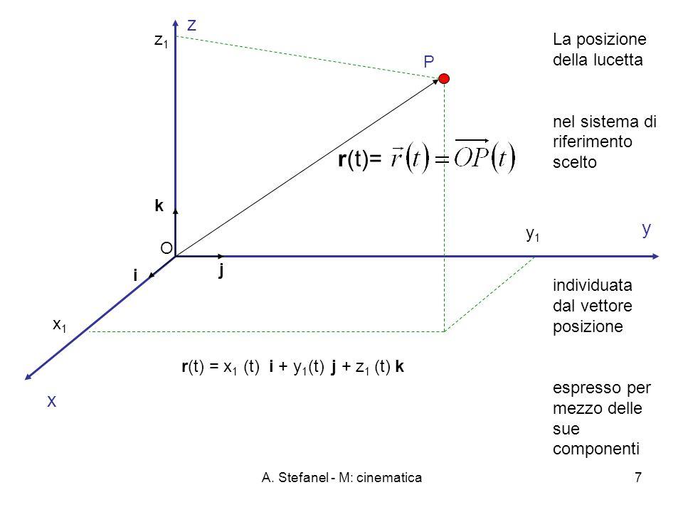A. Stefanel - M: cinematica7 La posizione della lucetta nel sistema di riferimento scelto individuata dal vettore posizione espresso per mezzo delle s