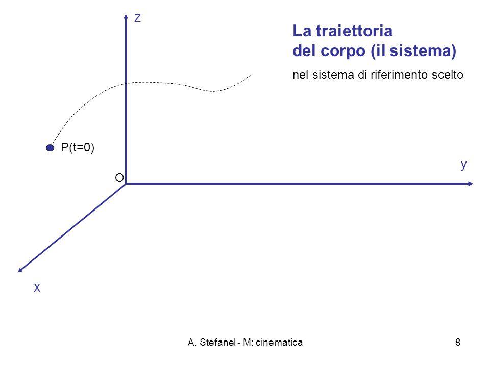 A. Stefanel - M: cinematica8 La traiettoria del corpo (il sistema) nel sistema di riferimento scelto x y O z P(t=0)