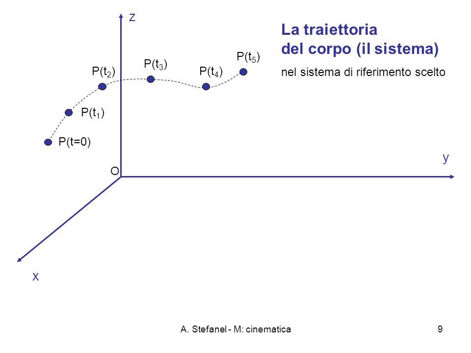 A. Stefanel - M: cinematica9 x y O z P(t=0) P(t 1 ) P(t 2 ) P(t 3 ) P(t 4 ) P(t 5 ) La traiettoria del corpo (il sistema) nel sistema di riferimento s