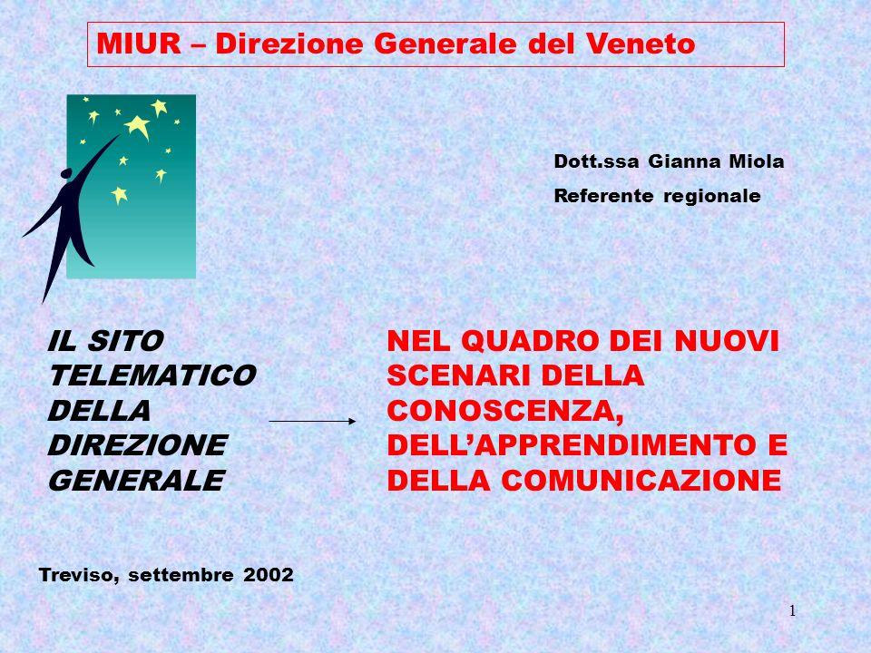 1 MIUR – Direzione Generale del Veneto Dott.ssa Gianna Miola Referente regionale IL SITO TELEMATICO DELLA DIREZIONE GENERALE NEL QUADRO DEI NUOVI SCENARI DELLA CONOSCENZA, DELLAPPRENDIMENTO E DELLA COMUNICAZIONE Treviso, settembre 2002