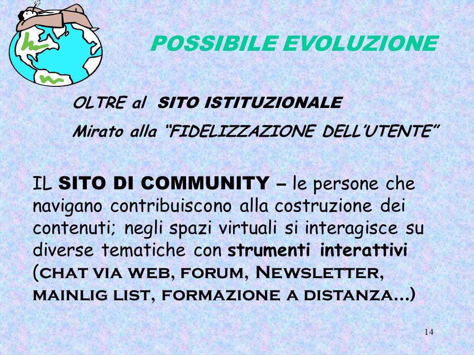 14 POSSIBILE EVOLUZIONE OLTRE al SITO ISTITUZIONALE Mirato alla FIDELIZZAZIONE DELLUTENTE IL SITO DI COMMUNITY – le persone che navigano contribuiscono alla costruzione dei contenuti; negli spazi virtuali si interagisce su diverse tematiche con strumenti interattivi ( chat via web, forum, Newsletter, mainlig list, formazione a distanza…)