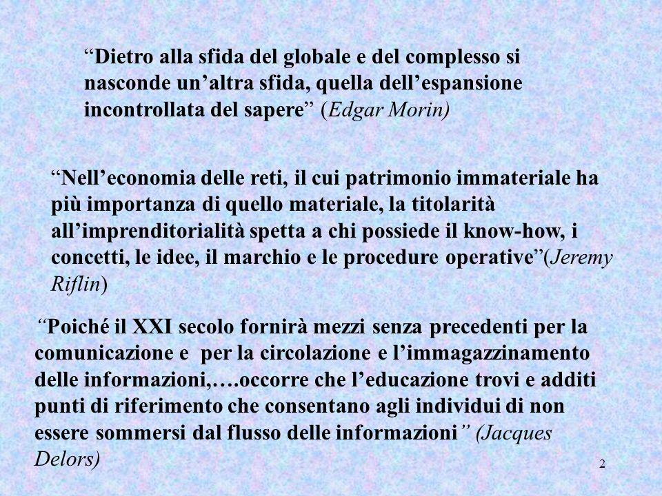 3 La conoscenza è conoscenza solo in quanto organizzazione, solo se messa in relazione e in contesto con le informazioni (Edgar Morin, La testa ben fatta)