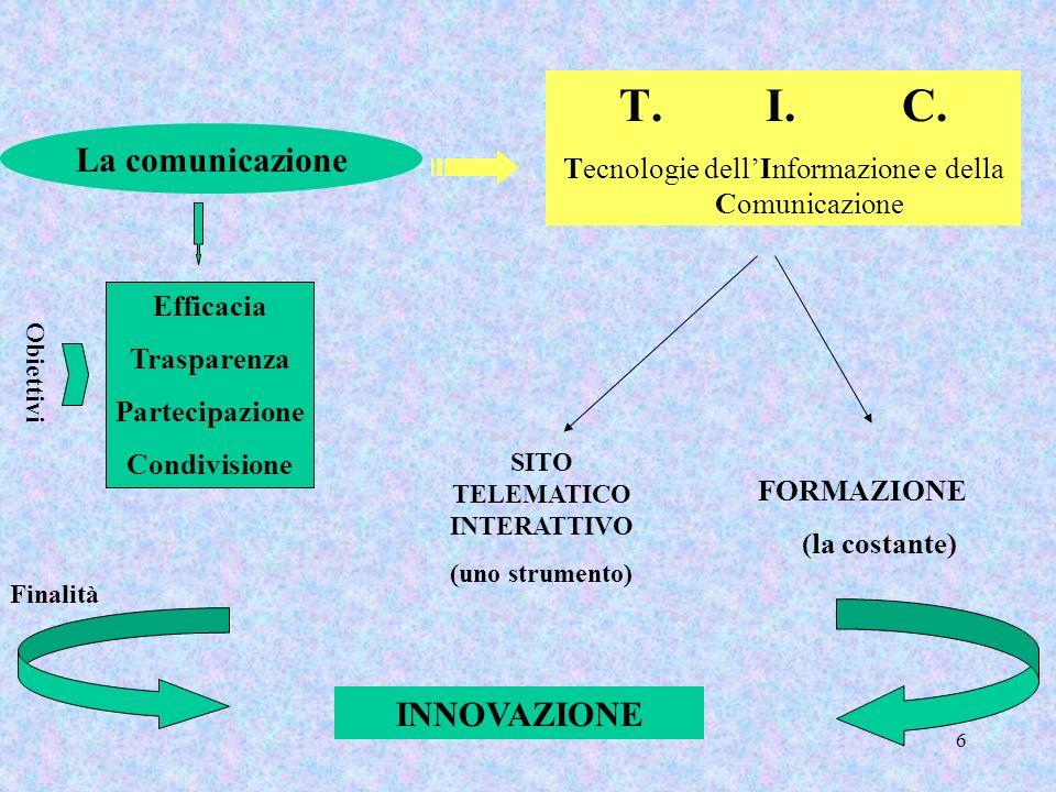 6 T. I. C. Tecnologie dellInformazione e della Comunicazione Finalità INNOVAZIONE SITO TELEMATICO INTERATTIVO (uno strumento) FORMAZIONE (la costante)