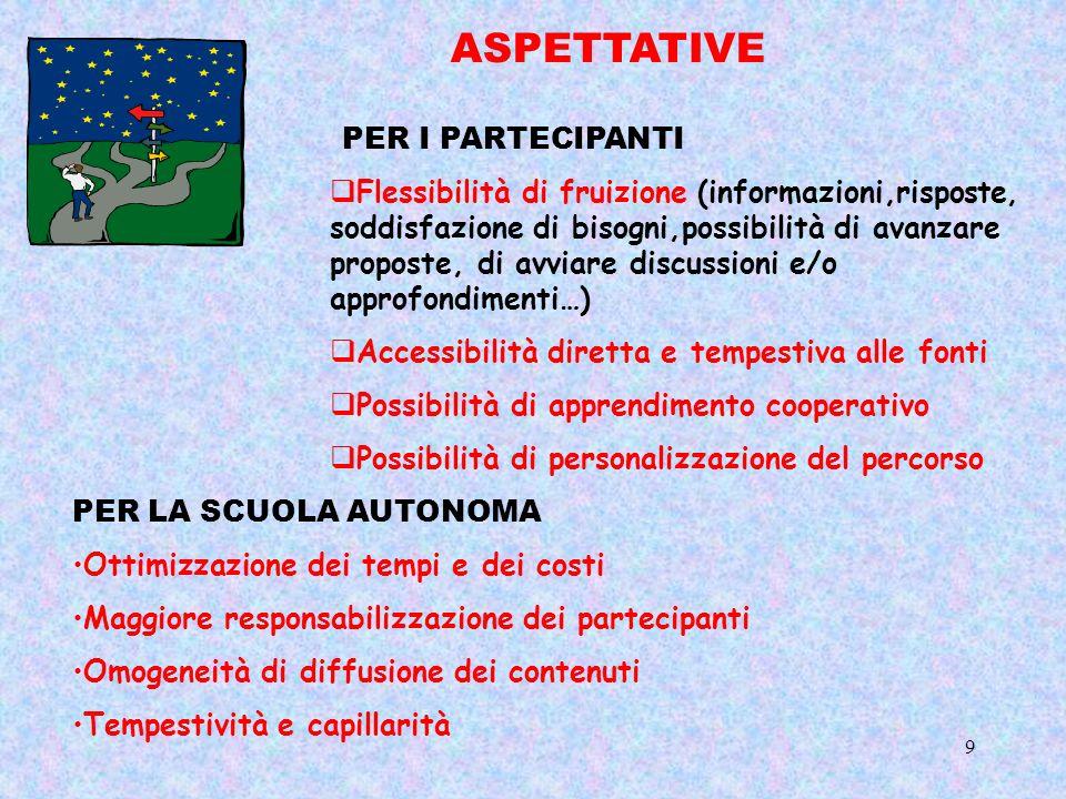 9 PER I PARTECIPANTI Flessibilità di fruizione (informazioni,risposte, soddisfazione di bisogni,possibilità di avanzare proposte, di avviare discussio