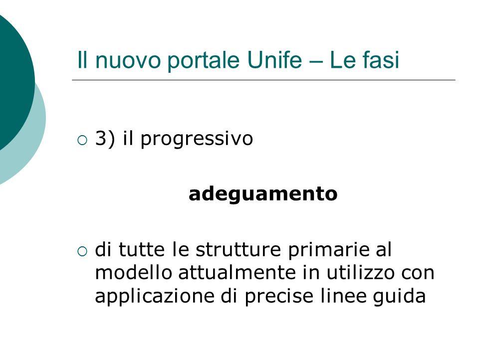 Il nuovo portale Unife – Le fasi 3) il progressivo adeguamento di tutte le strutture primarie al modello attualmente in utilizzo con applicazione di precise linee guida