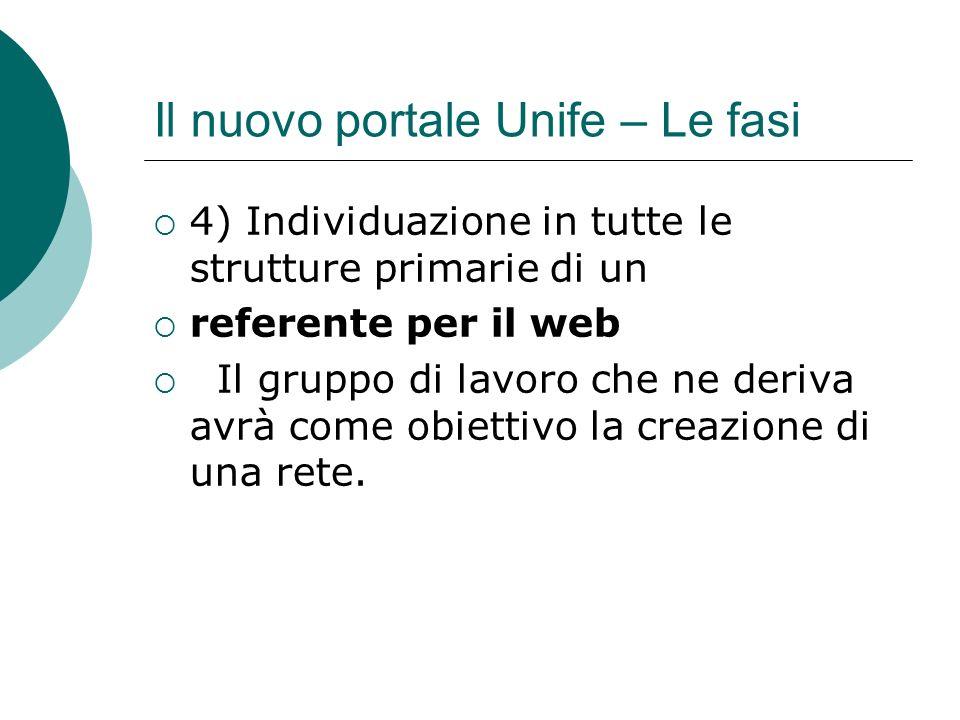 Il nuovo portale Unife – Le fasi 4) Individuazione in tutte le strutture primarie di un referente per il web Il gruppo di lavoro che ne deriva avrà come obiettivo la creazione di una rete.