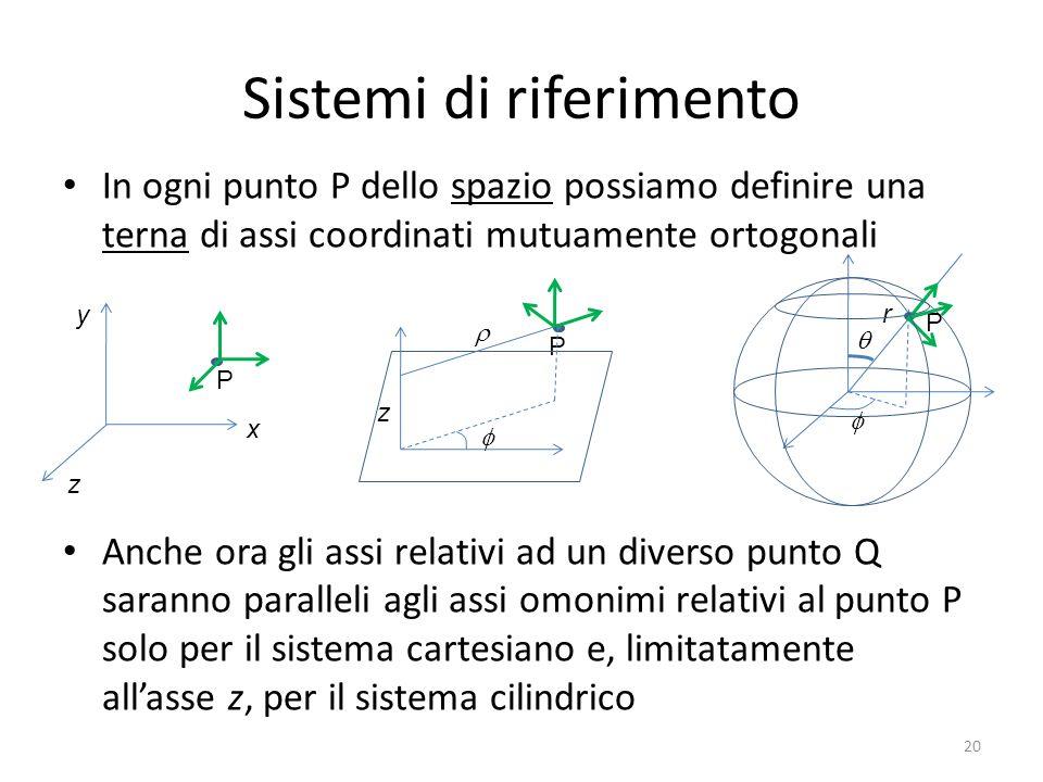 Sistemi di riferimento In ogni punto P dello spazio possiamo definire una terna di assi coordinati mutuamente ortogonali Anche ora gli assi relativi a