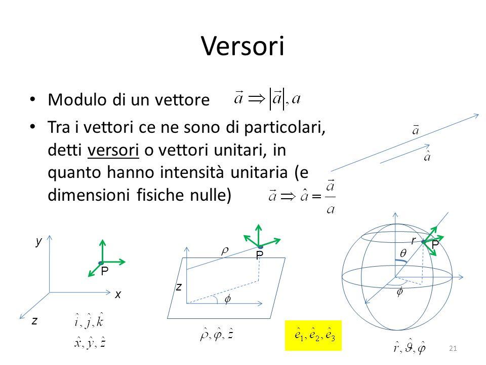 Versori Modulo di un vettore Tra i vettori ce ne sono di particolari, detti versori o vettori unitari, in quanto hanno intensità unitaria (e dimension