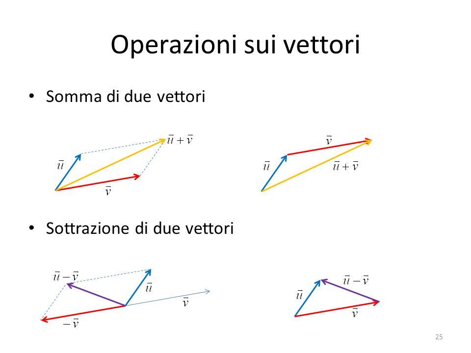 Operazioni sui vettori Somma di due vettori Sottrazione di due vettori 25